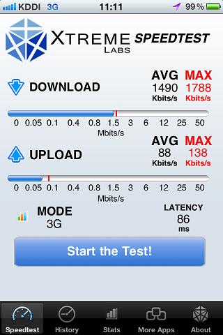 auのiPhone 4Sの通信速度