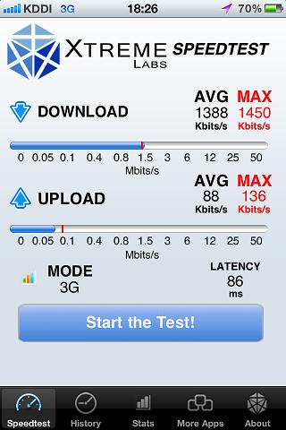 au iPhone 4Sのスピードテスト