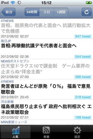 まとめニュース