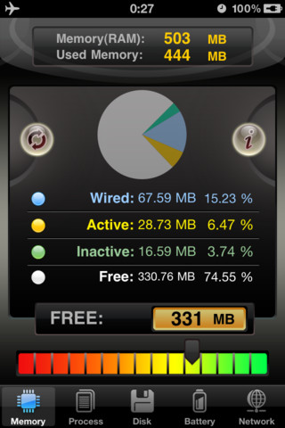SYS Activity Manager Lite