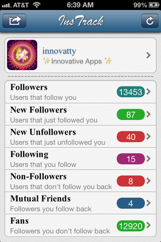 InsTrack Followers on Instagram
