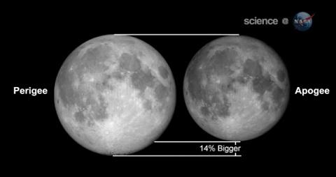 月の最も遠い時と近い時の比較