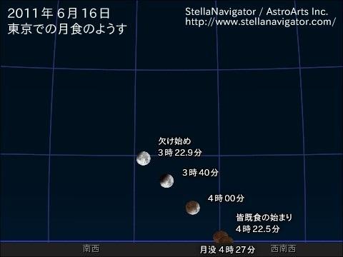 東京の皆既月食