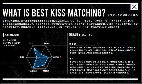 100 KISS CAMPUS
