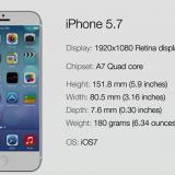 5.7インチのiPhone