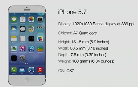 5.7インチのiPhoneはこんな感じ?コンセプトイメージ動画