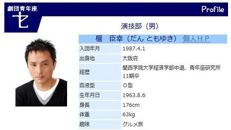 ナルトの干柿鬼鮫などを演じた俳優・声優 檀臣幸さんが逝去