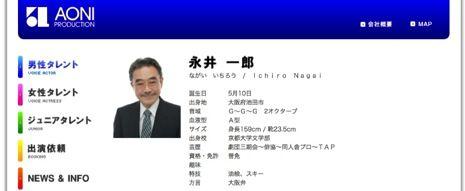 「サザエさん」の波平役などを演じた声優の永井一郎さんが死去、そして波平からカツオへ送った言葉