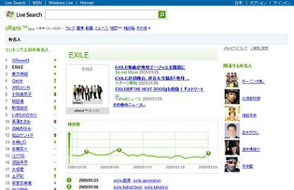 マイクロソフトが有名人検索「xRank」日本語版を開始
