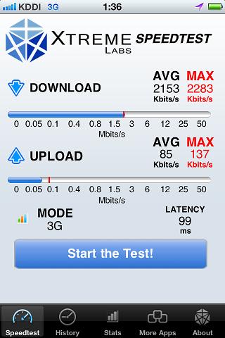 auのiPhone 4Sの通信速度を各所で調べてみた