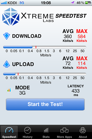 auのiPhone 4Sの通信速度を各所で調べてみた その2