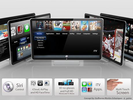 アップルのテレビは「iTV」ではなく「iPanel」なる?