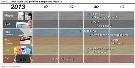 【アップル瓦版】iPhone5Sは指紋認証を搭載!?