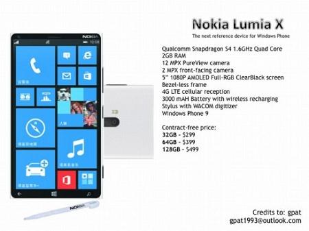Nokiaが今年後半にファブレットを出すかも!?
