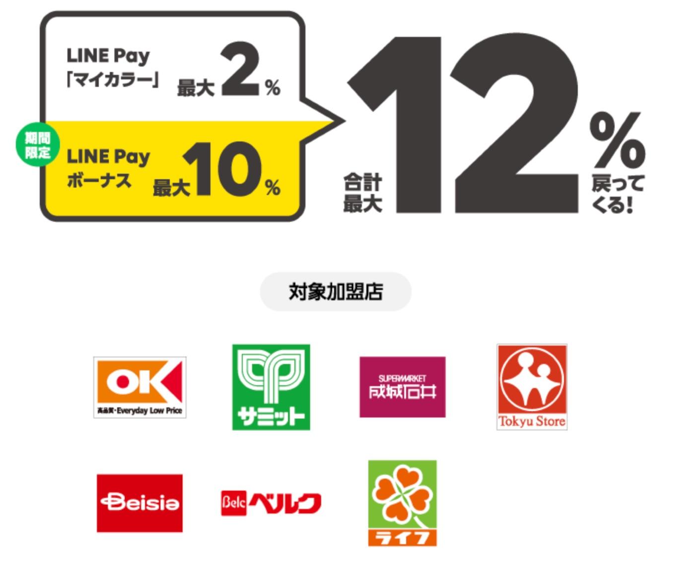 LINE Payが「LINE Pay生活応援祭」を実施中!