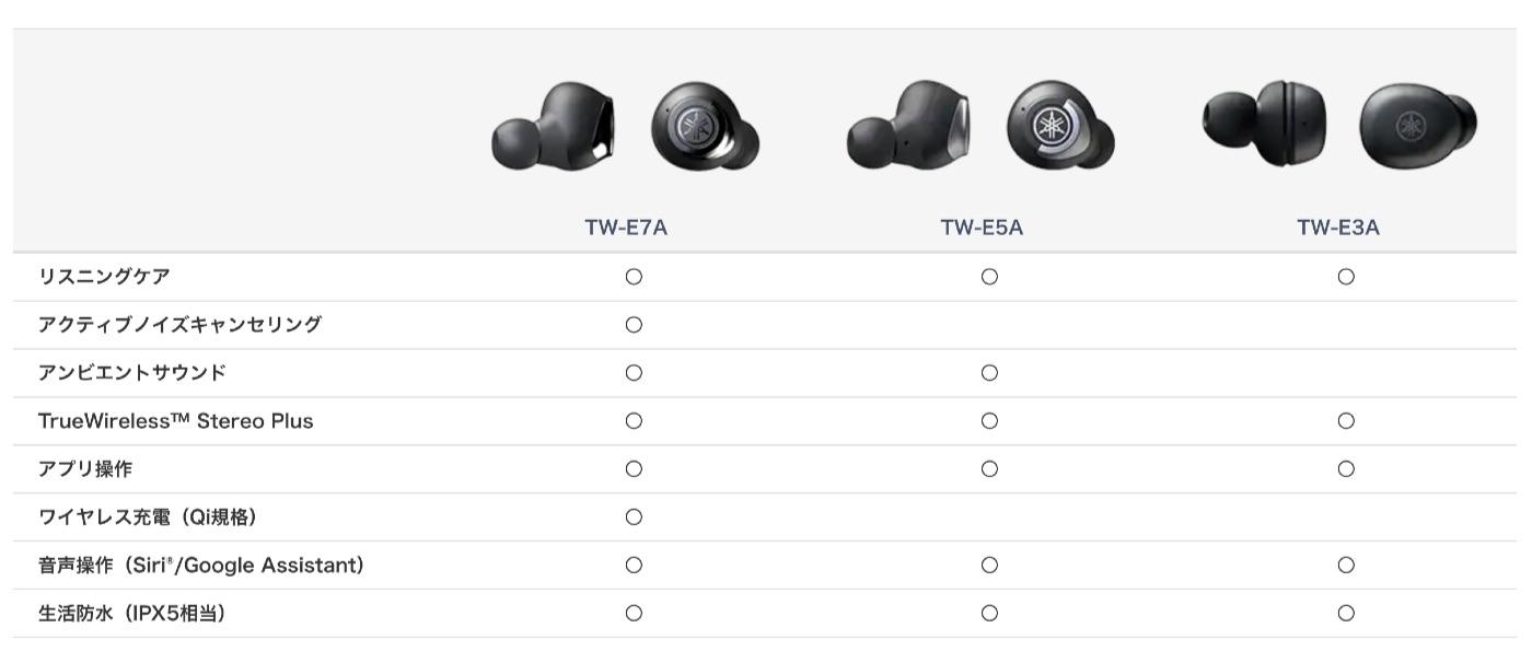 ヤマハのワイヤレスイヤホン「TW-E7A」 比較表