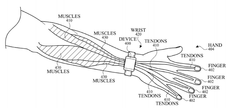 Apple Watchが筋肉の動きで操作が可能に!?
