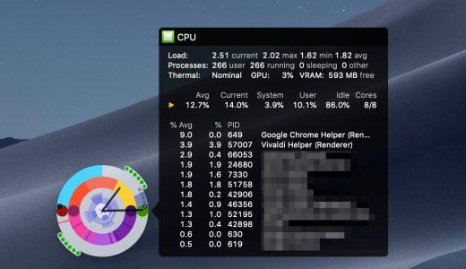 MacのCPUやメモリ状況が円形のビジュアルで把握できる「iPulse 」