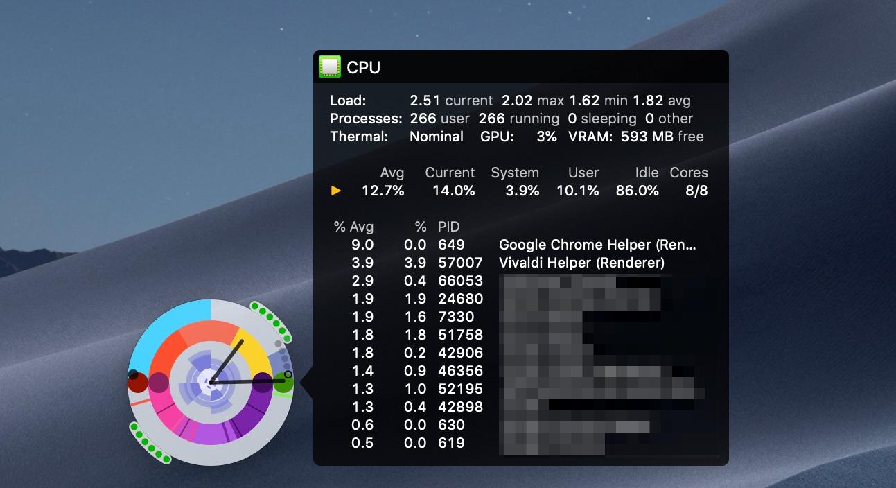 MacのCPUやメモリ状況がビジュアルで把握できる「iPulse 」