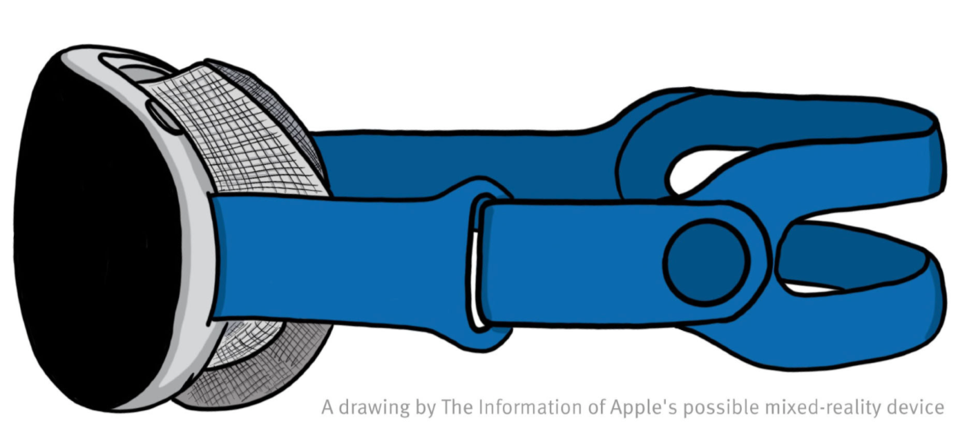 AppleのMRヘッドセット