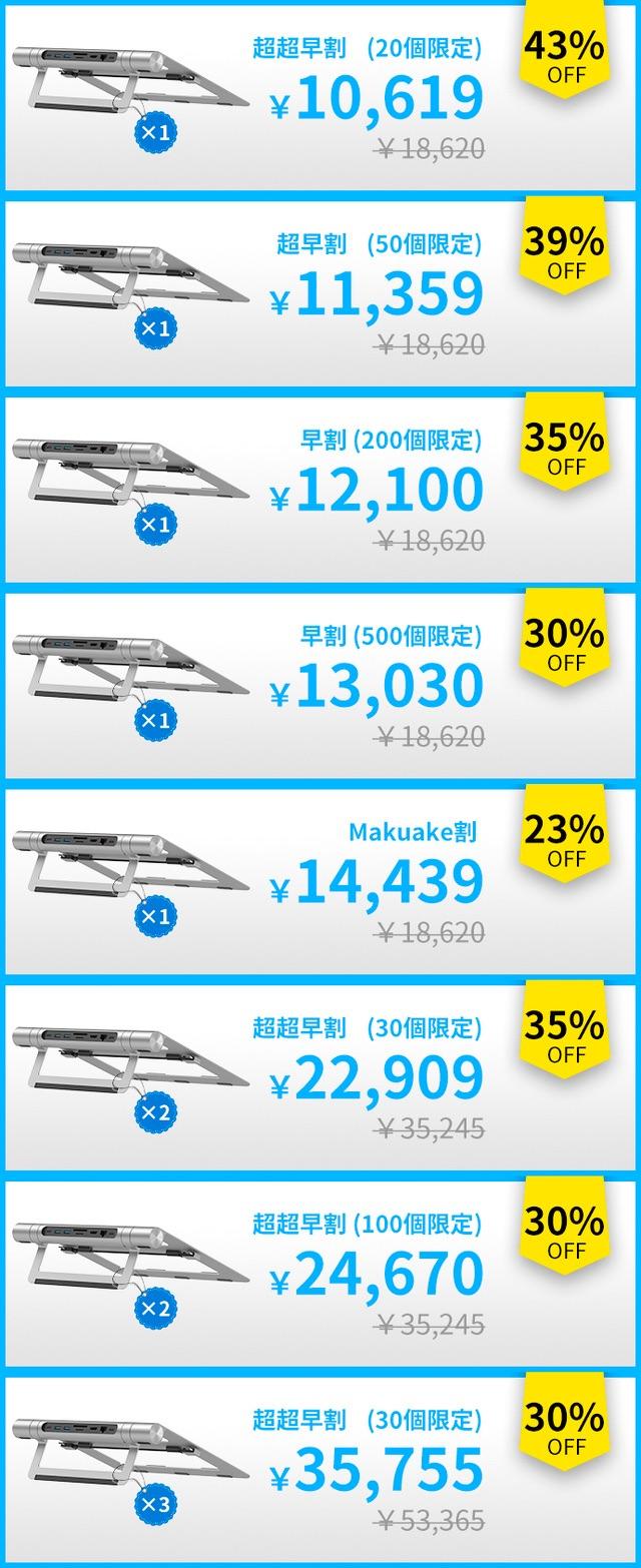ノートPCスタンド「RDKHUB」価格